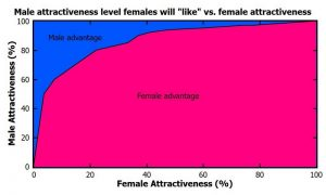 comment-seduire-une-femme-sur-tinder-2