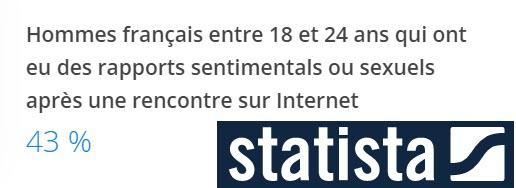 statistiques-sites-de-rencontre-tinder-2